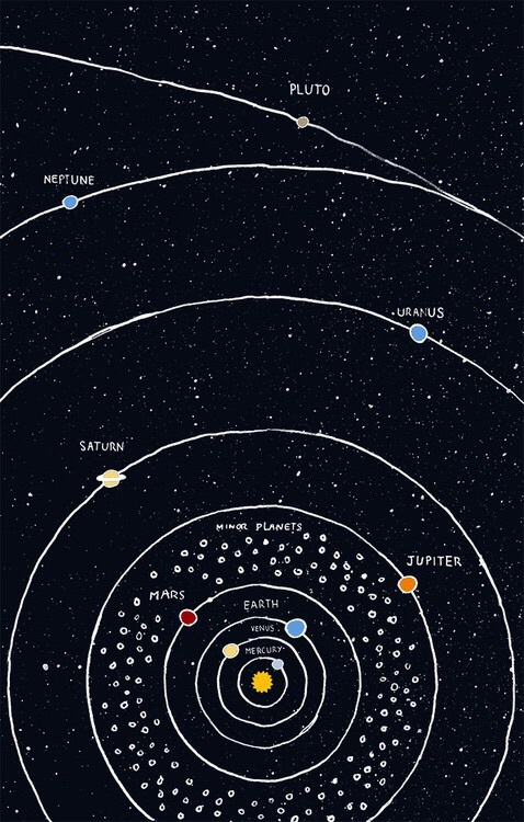 for solar system iphone wallpaper - photo #18